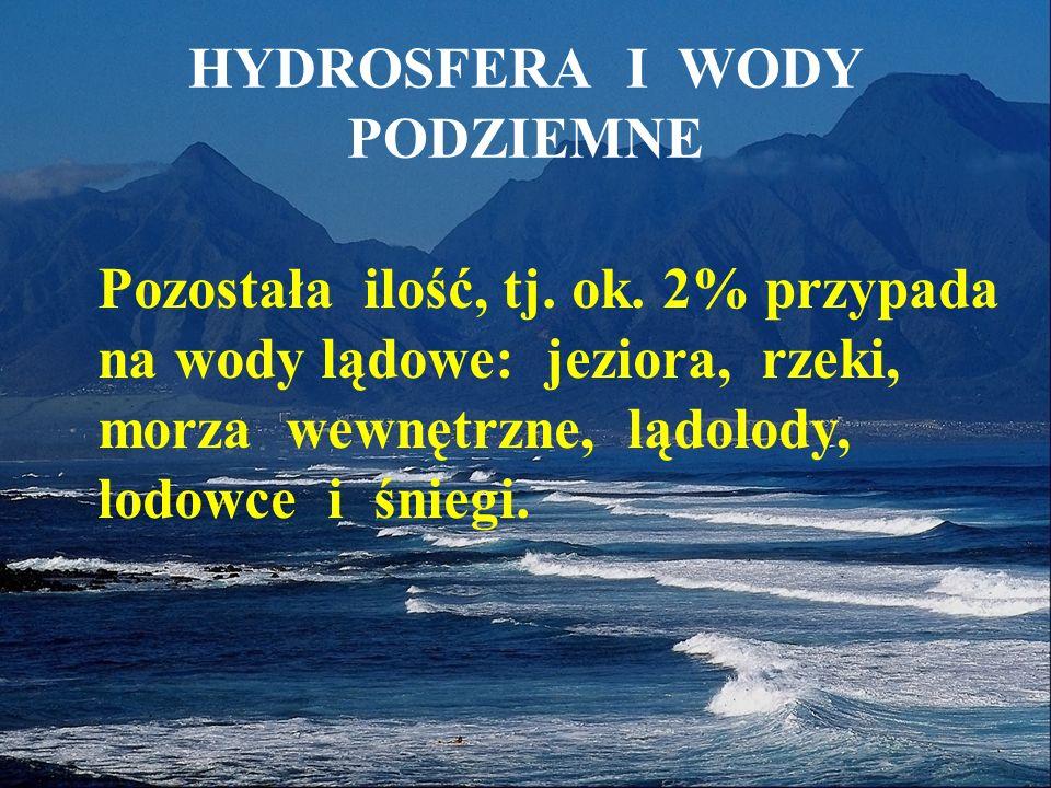 HYDROSFERA I WODY PODZIEMNE Pozostała ilość, tj. ok. 2% przypada na wody lądowe: jeziora, rzeki, morza wewnętrzne, lądolody, lodowce i śniegi.