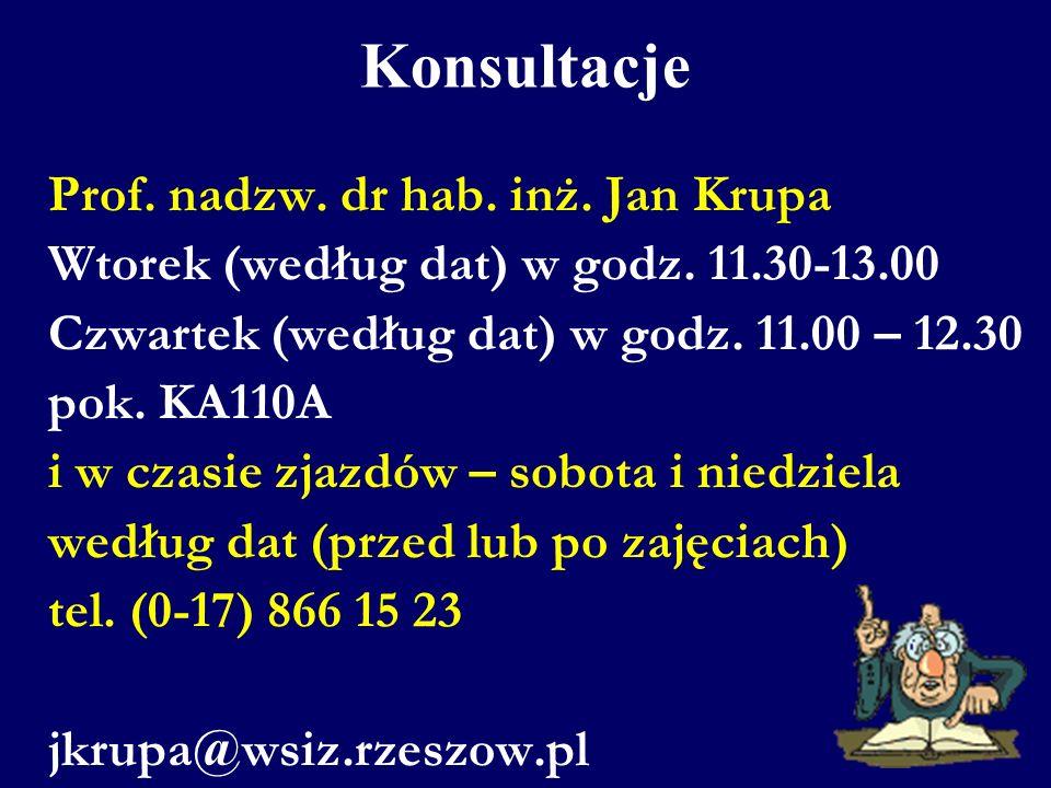 Konsultacje Prof. nadzw. dr hab. inż. Jan Krupa Wtorek (według dat) w godz. 11.30-13.00 Czwartek (według dat) w godz. 11.00 – 12.30 pok. KA110A i w cz