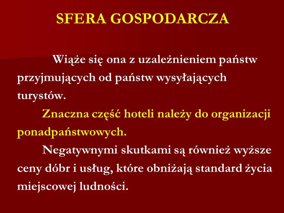 SFERA GOSPODARCZA Wiąże się ona z uzależnieniem państw przyjmujących od państw wysyłających turystów. Znaczna część hoteli należy do organizacji ponad