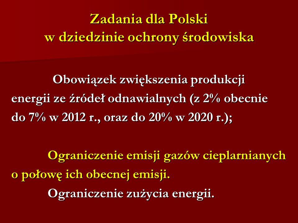 Zadania dla Polski w dziedzinie ochrony środowiska Obowiązek zwiększenia produkcji Obowiązek zwiększenia produkcji energii ze źródeł odnawialnych (z 2