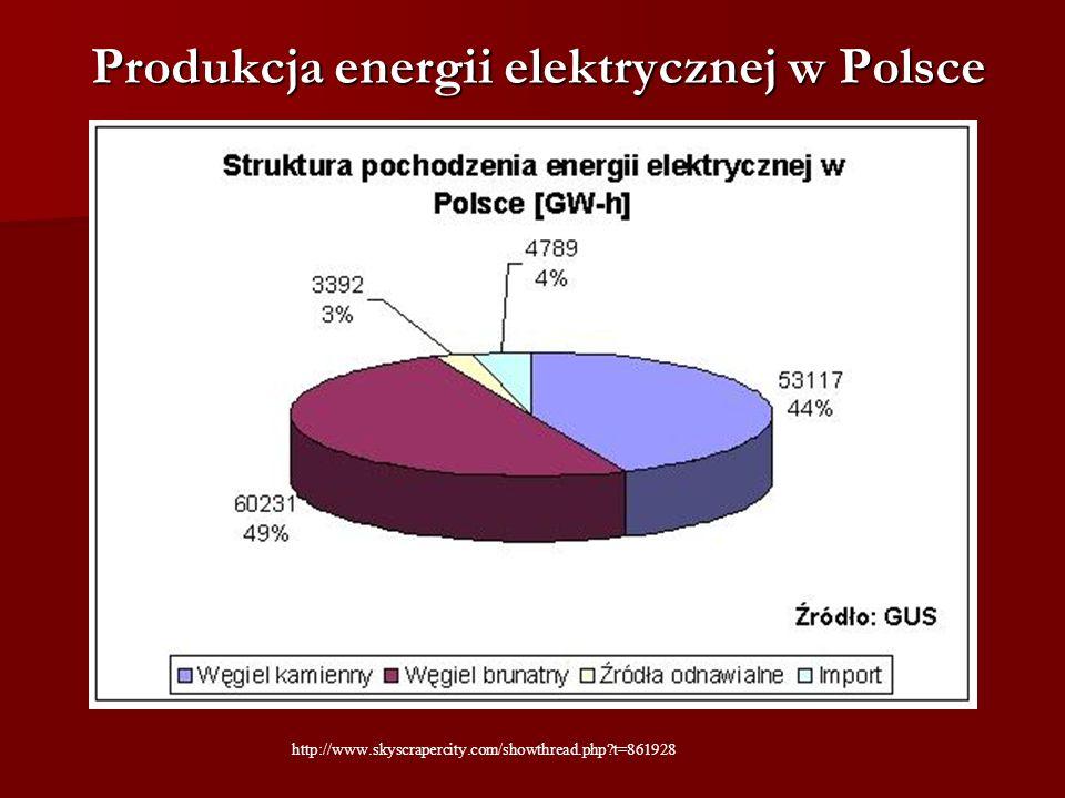 Produkcja energii elektrycznej w Polsce http://www.skyscrapercity.com/showthread.php?t=861928