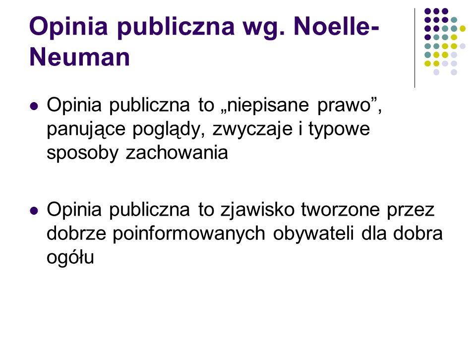 Opinia publiczna wg.