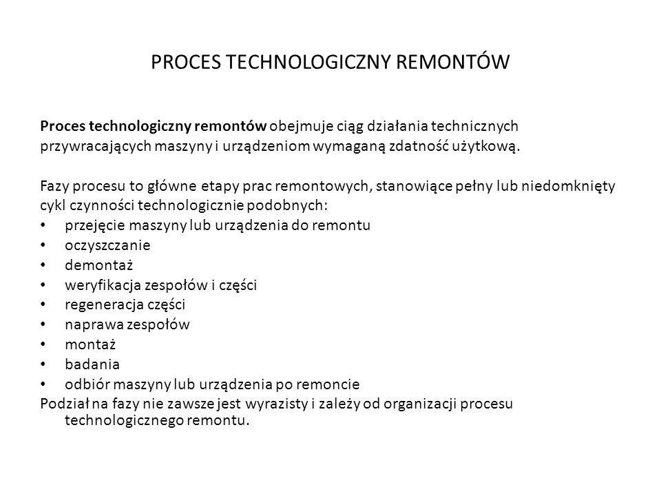 PROCES TECHNOLOGICZNY REMONTÓW Proces technologiczny remontów obejmuje ciąg działania technicznych przywracających maszyny i urządzeniom wymaganą zdatność użytkową.