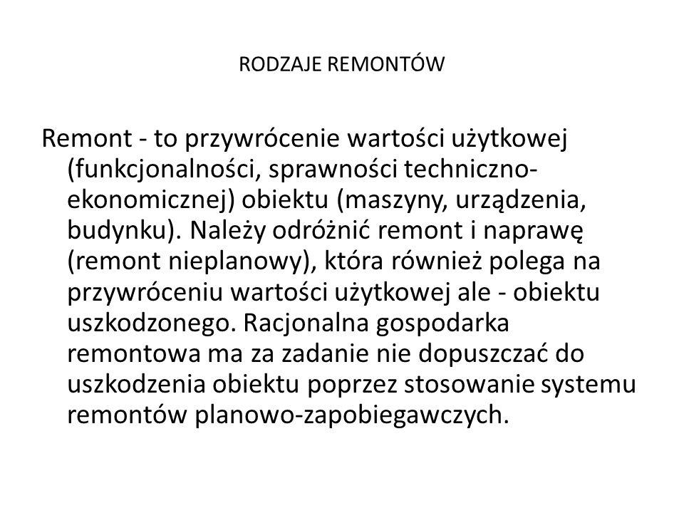 RODZAJE REMONTÓW Remont - to przywrócenie wartości użytkowej (funkcjonalności, sprawności techniczno- ekonomicznej) obiektu (maszyny, urządzenia, budy
