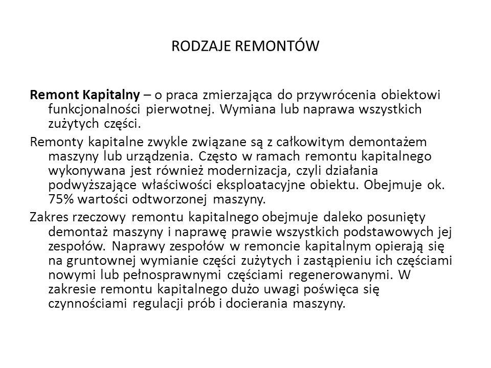 RODZAJE REMONTÓW Remont Kapitalny – o praca zmierzająca do przywrócenia obiektowi funkcjonalności pierwotnej.