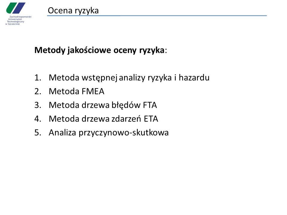 Ocena ryzyka Metody jakościowe oceny ryzyka: 1.Metoda wstępnej analizy ryzyka i hazardu 2.Metoda FMEA 3.Metoda drzewa błędów FTA 4.Metoda drzewa zdarz