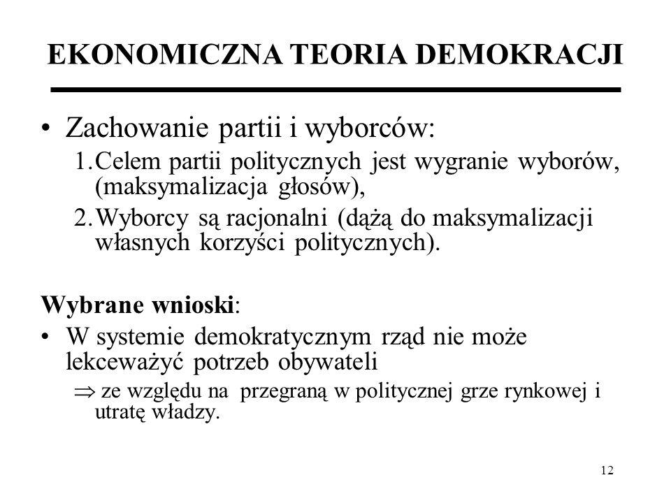 12 EKONOMICZNA TEORIA DEMOKRACJI Zachowanie partii i wyborców: 1.Celem partii politycznych jest wygranie wyborów, (maksymalizacja głosów), 2.Wyborcy s