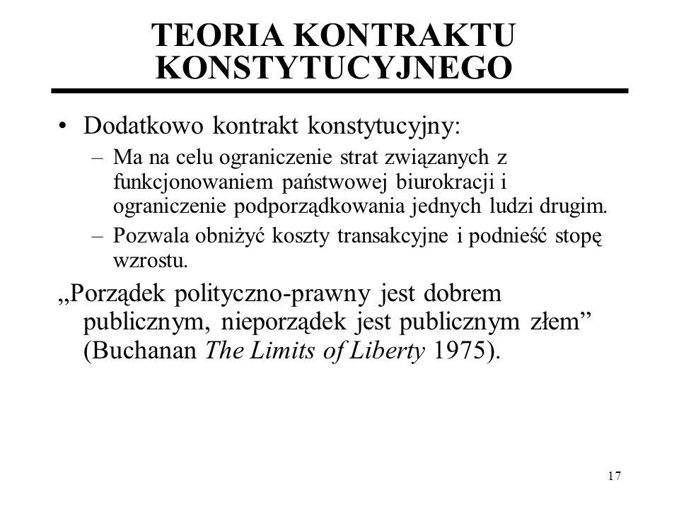 17 TEORIA KONTRAKTU KONSTYTUCYJNEGO Dodatkowo kontrakt konstytucyjny: –Ma na celu ograniczenie strat związanych z funkcjonowaniem państwowej biurokrac