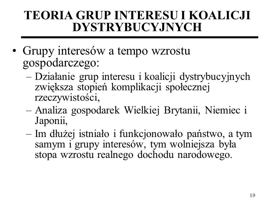 19 TEORIA GRUP INTERESU I KOALICJI DYSTRYBUCYJNYCH Grupy interesów a tempo wzrostu gospodarczego: –Działanie grup interesu i koalicji dystrybucyjnych