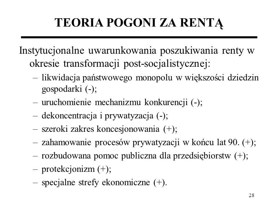 28 TEORIA POGONI ZA RENTĄ Instytucjonalne uwarunkowania poszukiwania renty w okresie transformacji post-socjalistycznej: –likwidacja państwowego monop