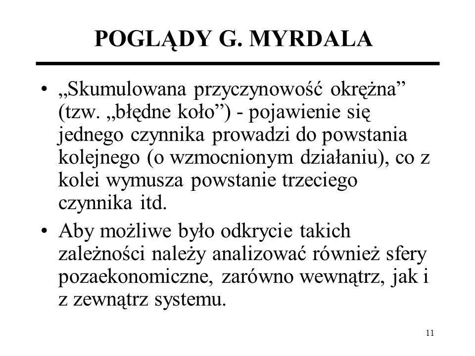 11 POGLĄDY G. MYRDALA Skumulowana przyczynowość okrężna (tzw. błędne koło) - pojawienie się jednego czynnika prowadzi do powstania kolejnego (o wzmocn