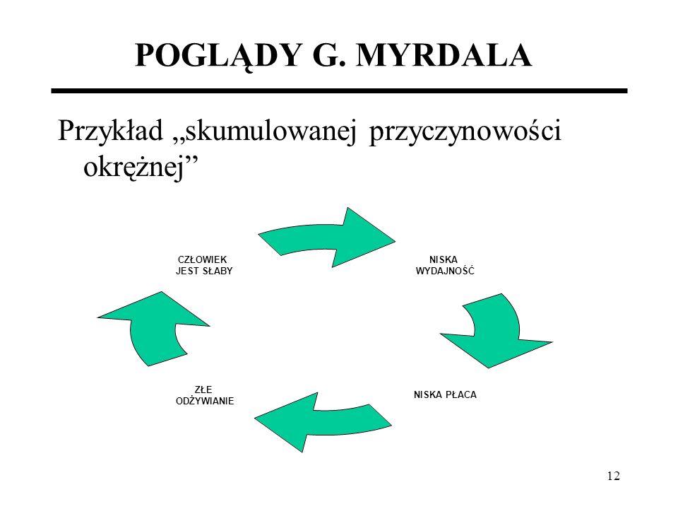 12 POGLĄDY G. MYRDALA Przykład skumulowanej przyczynowości okrężnej NISKA WYDAJNOŚĆ NISKA PŁACA ZŁE ODŻYWIANIE CZŁOWIEK JEST SŁABY