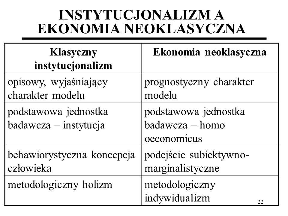 22 INSTYTUCJONALIZM A EKONOMIA NEOKLASYCZNA Klasyczny instytucjonalizm Ekonomia neoklasyczna opisowy, wyjaśniający charakter modelu prognostyczny char