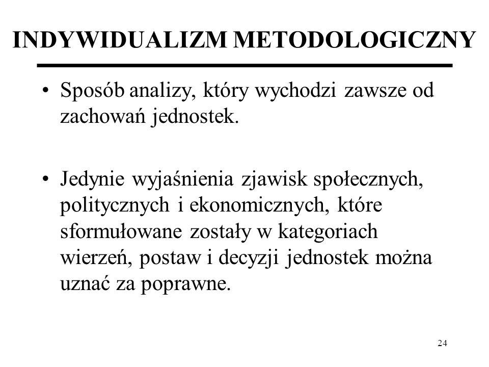 24 Sposób analizy, który wychodzi zawsze od zachowań jednostek. Jedynie wyjaśnienia zjawisk społecznych, politycznych i ekonomicznych, które sformułow