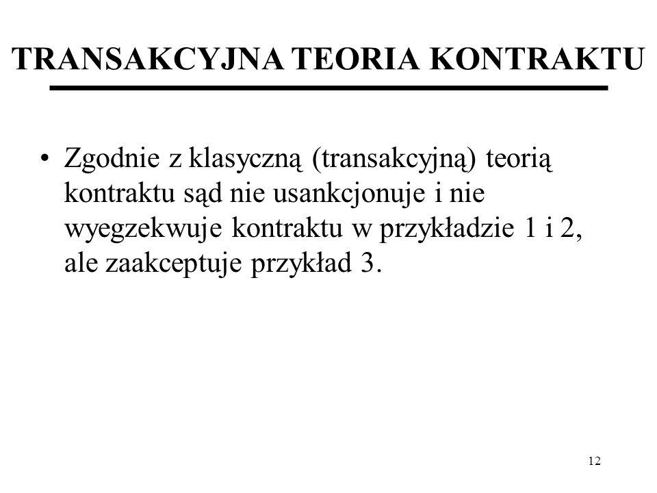 12 TRANSAKCYJNA TEORIA KONTRAKTU Zgodnie z klasyczną (transakcyjną) teorią kontraktu sąd nie usankcjonuje i nie wyegzekwuje kontraktu w przykładzie 1