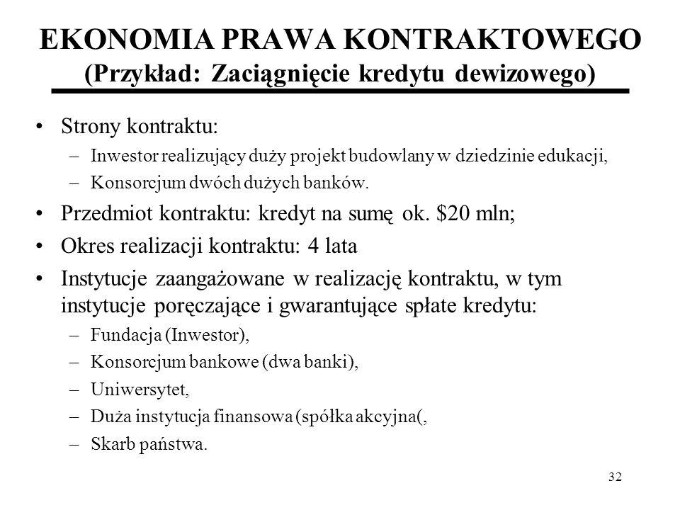 32 EKONOMIA PRAWA KONTRAKTOWEGO (Przykład: Zaciągnięcie kredytu dewizowego) Strony kontraktu: –Inwestor realizujący duży projekt budowlany w dziedzini