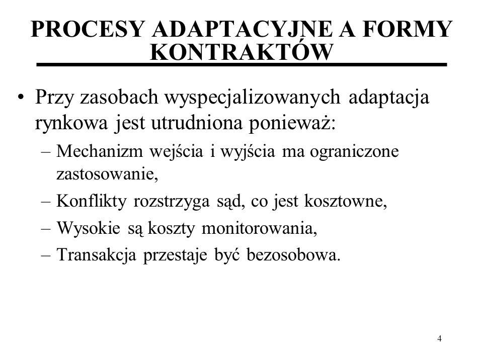 5 PROCESY ADAPTACYJNE A FORMY KONTRAKTÓW Procesy adaptacyjne partnerów transakcji a formy kontraktów: 1.Transakcje organizowane przez rynek, 2.Transakcje organizowane przez formy hierarchiczne, 3.Formy pośrednie (hybrydowe).