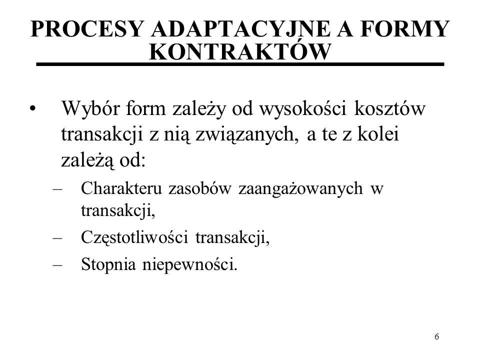 7 PROCESY ADAPTACYJNE A FORMY KONTRAKTÓW Znaczenie wyspecjalizowania zasobów (np.