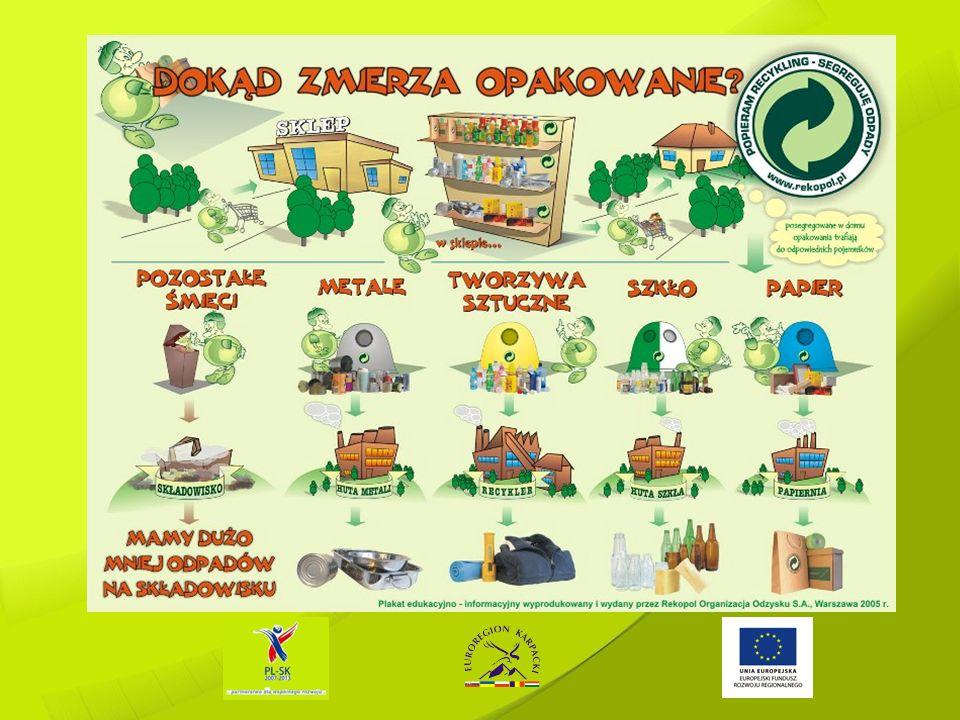 Tak wygląda składowisko odpadów i Zakład Unieszkodliwiania Odpadów (ZUO) w Krośnie