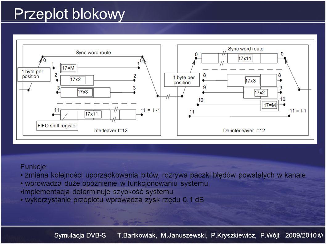 Symulacja DVB-S T.Bartkowiak, M.Januszewski, P.Kryszkiewicz, P.Wójt 2009/2010 © Koder splotowy koder opisany wielomianami generującymi: G1=171,G2=133 długość wymuszona równa K=7, użyta metoda kodowania zero tail, nieznacznie zmniejszamy sprawność kodu głębokość dekodowania równa 5*K,
