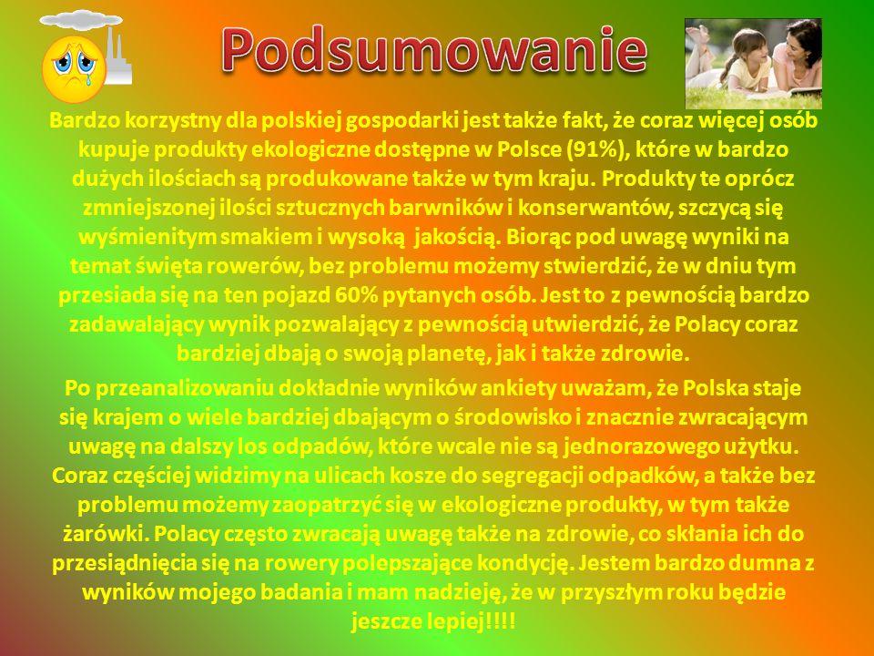 Bardzo korzystny dla polskiej gospodarki jest także fakt, że coraz więcej osób kupuje produkty ekologiczne dostępne w Polsce (91%), które w bardzo duż