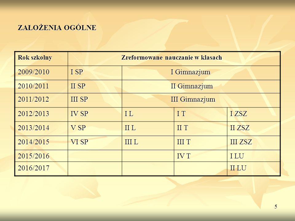 5 Rok szkolny Zreformowane nauczanie w klasach Zreformowane nauczanie w klasach 2009/2010 I SP I Gimnazjum I Gimnazjum 2010/2011 II SP II Gimnazjum II
