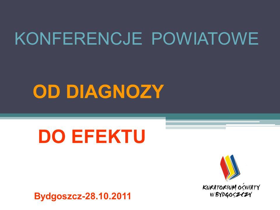 KONFERENCJE POWIATOWE OD DIAGNOZY DO EFEKTU Bydgoszcz-28.10.2011