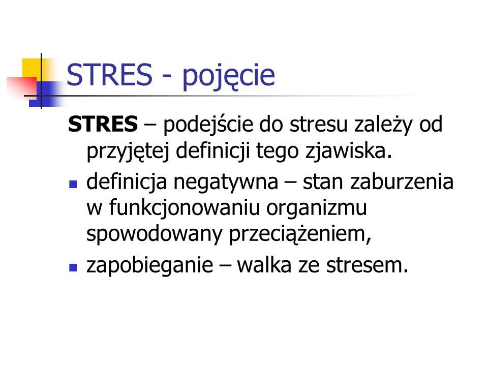 STRES - pojęcie STRES – podejście do stresu zależy od przyjętej definicji tego zjawiska. definicja negatywna – stan zaburzenia w funkcjonowaniu organi