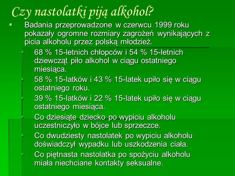 Czy nastolatki piją alkohol? Badania przeprowadzone w czerwcu 1999 roku pokazały ogromne rozmiary zagrożeń wynikających z picia alkoholu przez polską