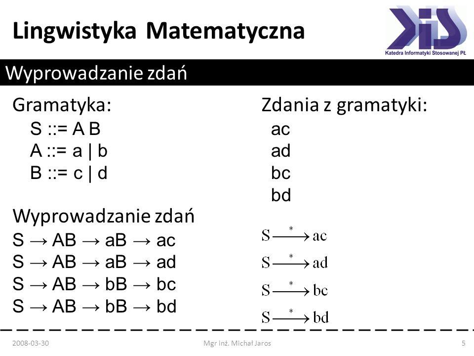 Lingwistyka Matematyczna Wyprowadzanie zdań Gramatyka: S ::= A B A ::= a | b B ::= c | d 2008-03-30Mgr inż. Michał Jaros5 Zdania z gramatyki: ac ad bc