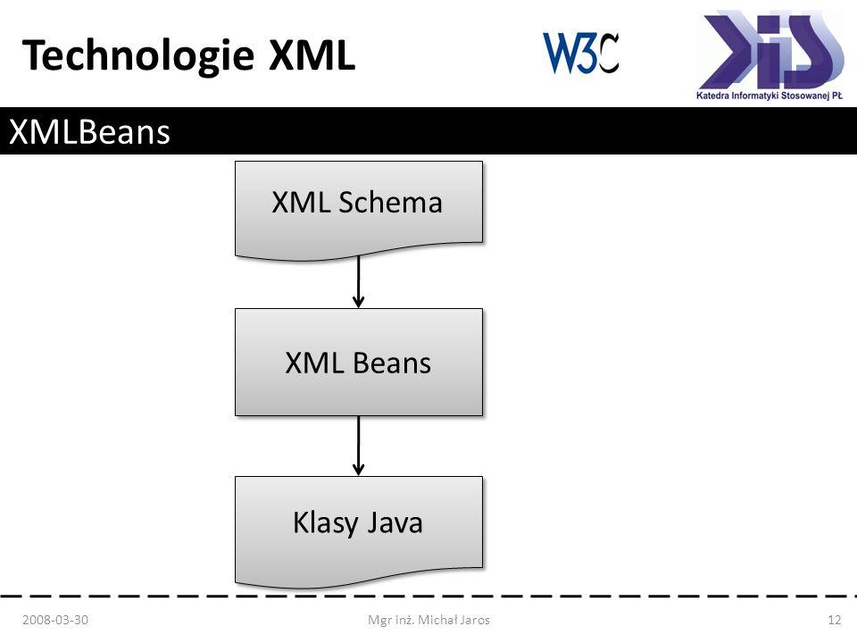 Technologie XML XMLBeans 2008-03-30Mgr inż. Michał Jaros12 XML Schema XML Beans Klasy Java