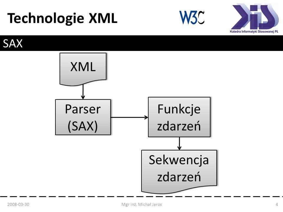 Technologie XML SAX 2008-03-30Mgr inż. Michał Jaros4 XML Parser (SAX) Parser (SAX) Funkcje zdarzeń Funkcje zdarzeń Sekwencja zdarzeń Sekwencja zdarzeń