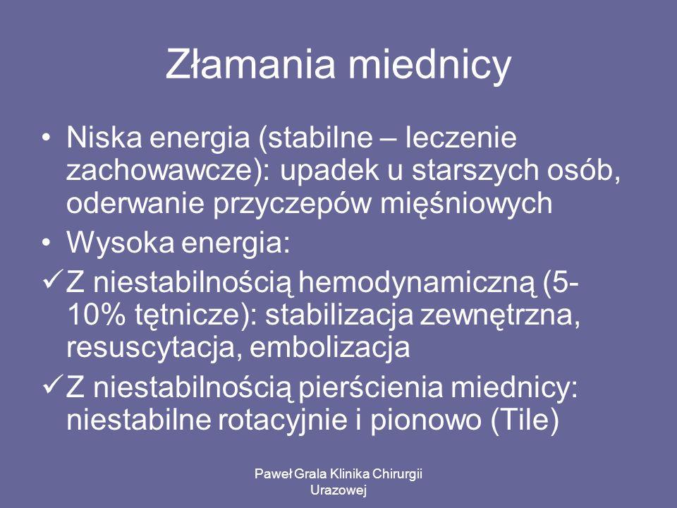 Paweł Grala Klinika Chirurgii Urazowej Złamania miednicy Niska energia (stabilne – leczenie zachowawcze): upadek u starszych osób, oderwanie przyczepó