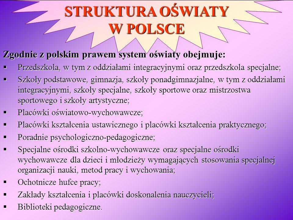 STRUKTURA OŚWIATY W POLSCE Zgodnie z polskim prawem system oświaty obejmuje: Przedszkola, w tym z oddziałami integracyjnymi oraz przedszkola specjalne