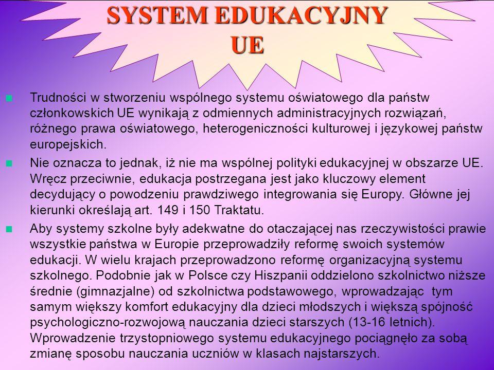 SYSTEM EDUKACYJNY UE Trudności w stworzeniu wspólnego systemu oświatowego dla państw członkowskich UE wynikają z odmiennych administracyjnych rozwiąza
