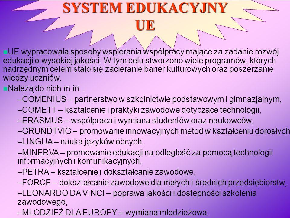 SYSTEM EDUKACYJNY UE UE wypracowała sposoby wspierania współpracy mające za zadanie rozwój edukacji o wysokiej jakości. W tym celu stworzono wiele pro