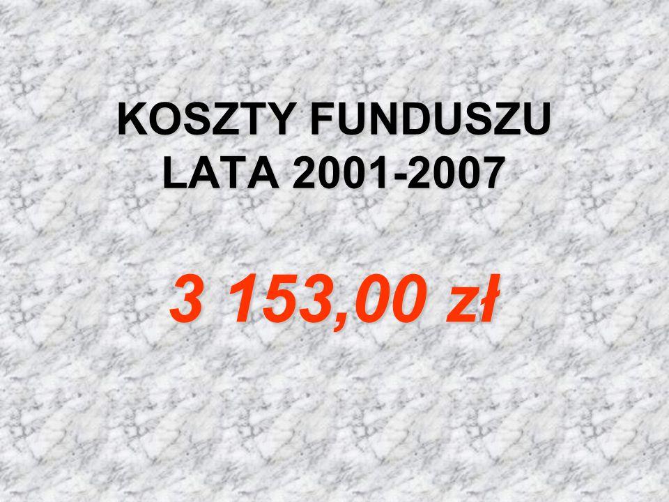 KOSZTY FUNDUSZU LATA 2001-2007 3 153,00 zł