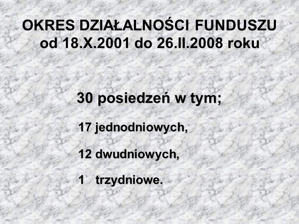 OKRES DZIAŁALNOŚCI FUNDUSZU od 18.X.2001 do 26.II.2008 roku 30 posiedzeń w tym; 17 jednodniowych, 12 dwudniowych, 1 trzydniowe.