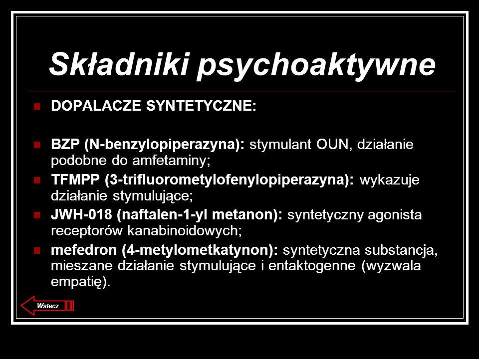 Składniki psychoaktywne DOPALACZE SYNTETYCZNE: BZP (N-benzylopiperazyna): stymulant OUN, działanie podobne do amfetaminy; TFMPP (3-trifluorometylofenylopiperazyna): wykazuje działanie stymulujące; JWH-018 (naftalen-1-yl metanon): syntetyczny agonista receptorów kanabinoidowych; mefedron (4-metylometkatynon): syntetyczna substancja, mieszane działanie stymulujące i entaktogenne (wyzwala empatię).