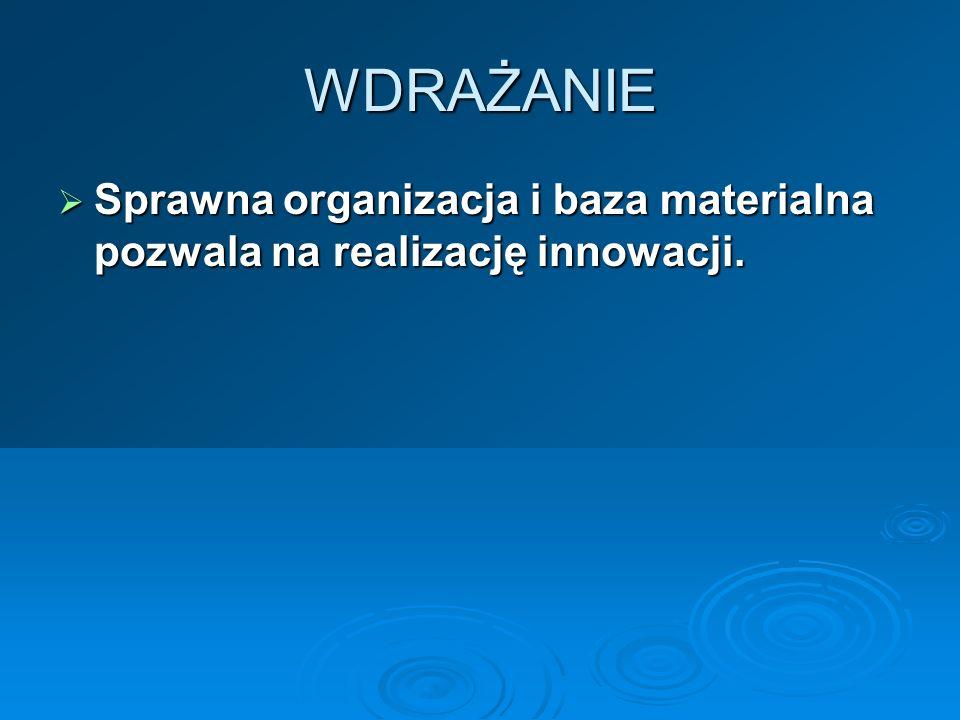 WDRAŻANIE Sprawna organizacja i baza materialna pozwala na realizację innowacji. Sprawna organizacja i baza materialna pozwala na realizację innowacji
