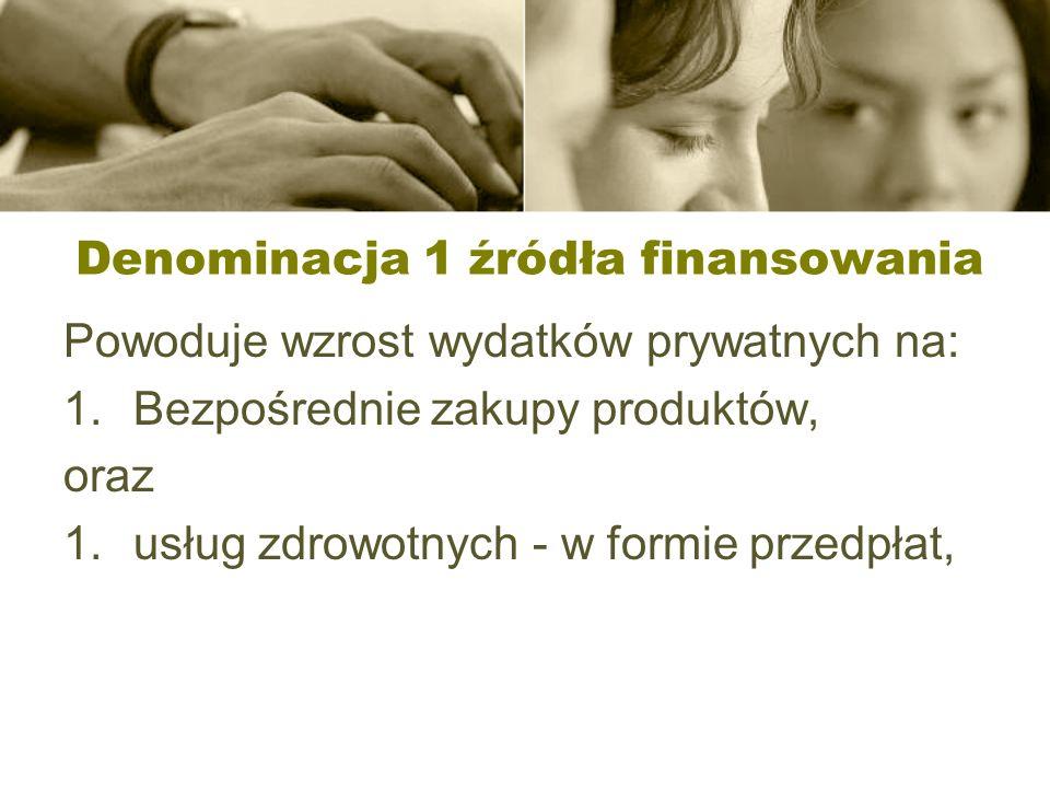 Denominacja 1 źródła finansowania Powoduje wzrost wydatków prywatnych na: 1.Bezpośrednie zakupy produktów, oraz 1.usług zdrowotnych - w formie przedpł