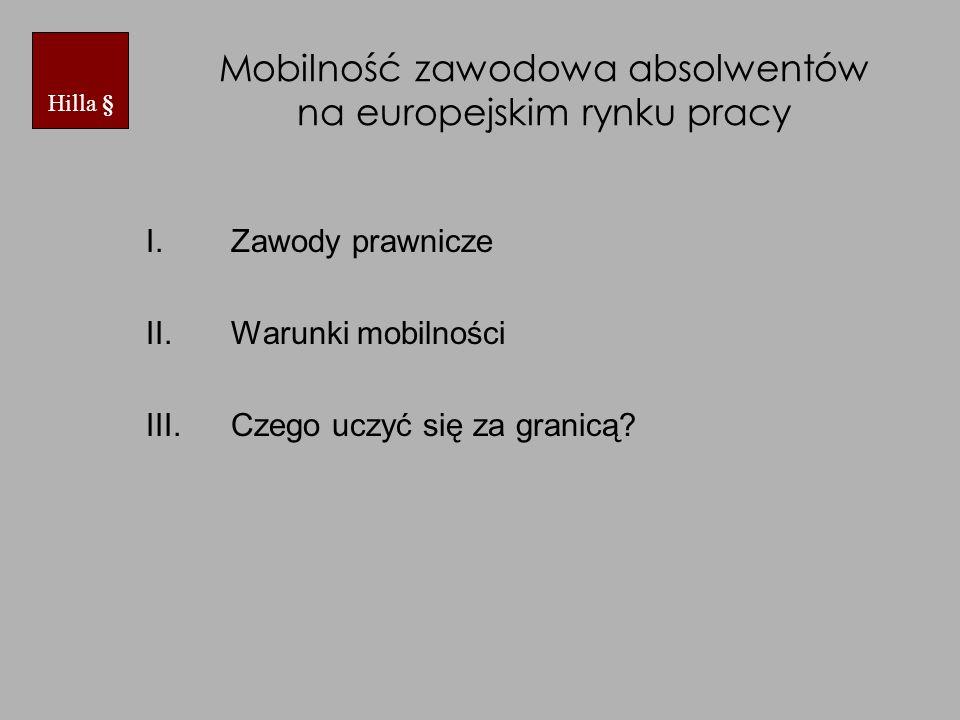 Mobilność zawodowa absolwentów na europejskim rynku pracy I.Zawody prawnicze II.Warunki mobilności III.Czego uczyć się za granicą.