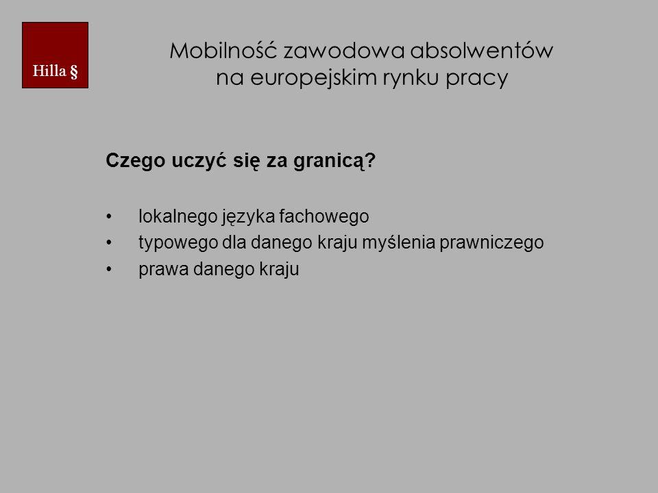 Mobilność zawodowa absolwentów na europejskim rynku pracy Czego uczyć się za granicą.