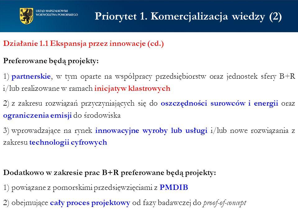 Priorytet 1. Komercjalizacja wiedzy (2) Działanie 1.1 Ekspansja przez innowacje (cd.) Preferowane będą projekty: 1) partnerskie, w tym oparte na współ