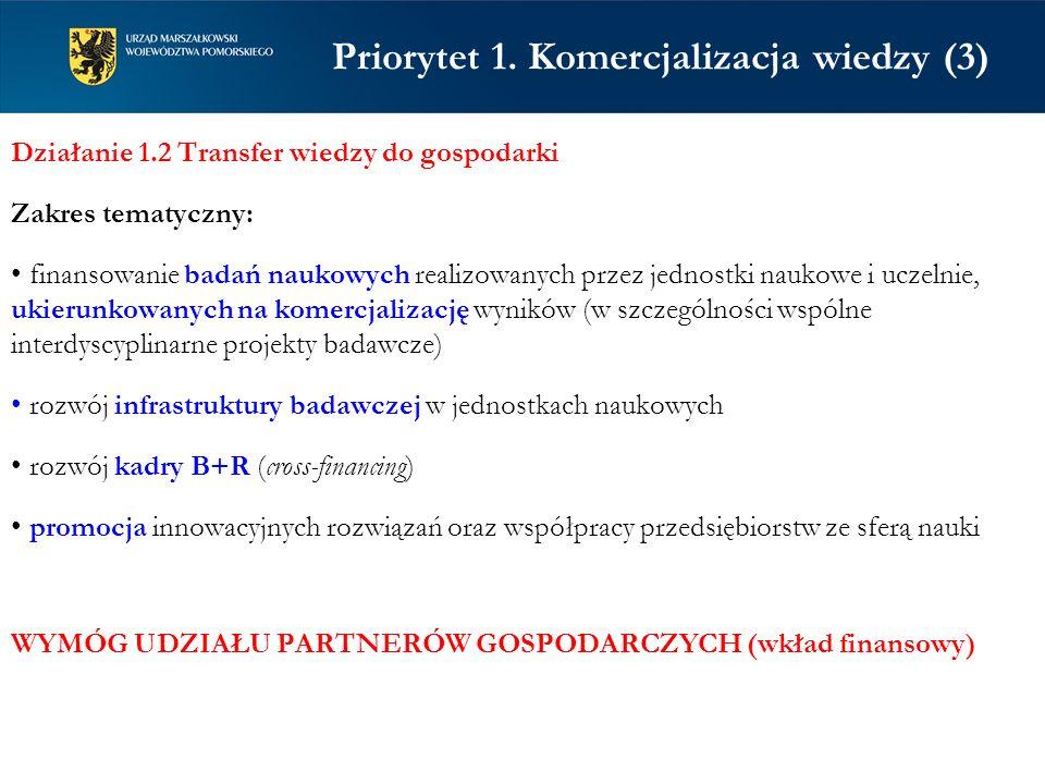 Priorytet 1. Komercjalizacja wiedzy (3) Działanie 1.2 Transfer wiedzy do gospodarki Zakres tematyczny: finansowanie badań naukowych realizowanych prze