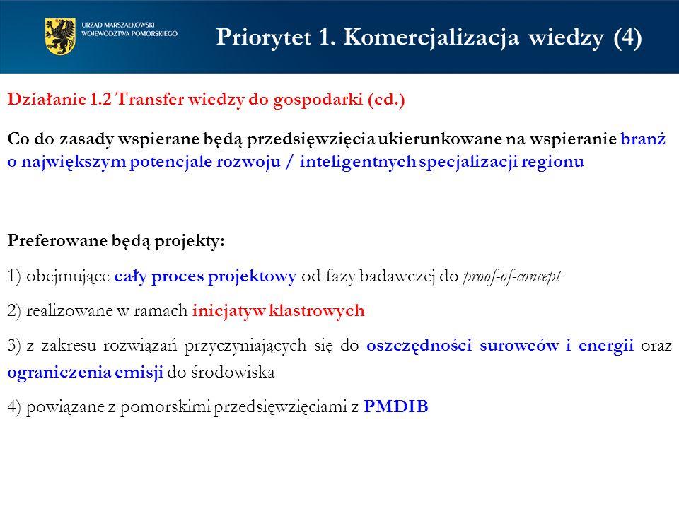 Priorytet 1. Komercjalizacja wiedzy (4) Działanie 1.2 Transfer wiedzy do gospodarki (cd.) Co do zasady wspierane będą przedsięwzięcia ukierunkowane na