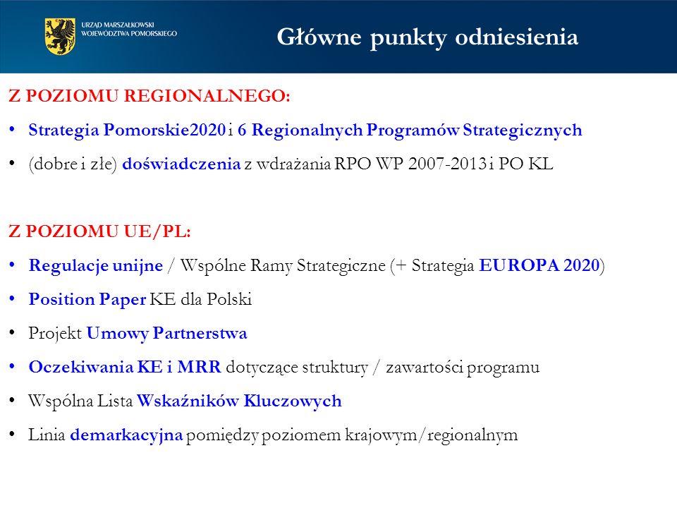 Główne punkty odniesienia Z POZIOMU REGIONALNEGO: Strategia Pomorskie2020 i 6 Regionalnych Programów Strategicznych (dobre i złe) doświadczenia z wdra