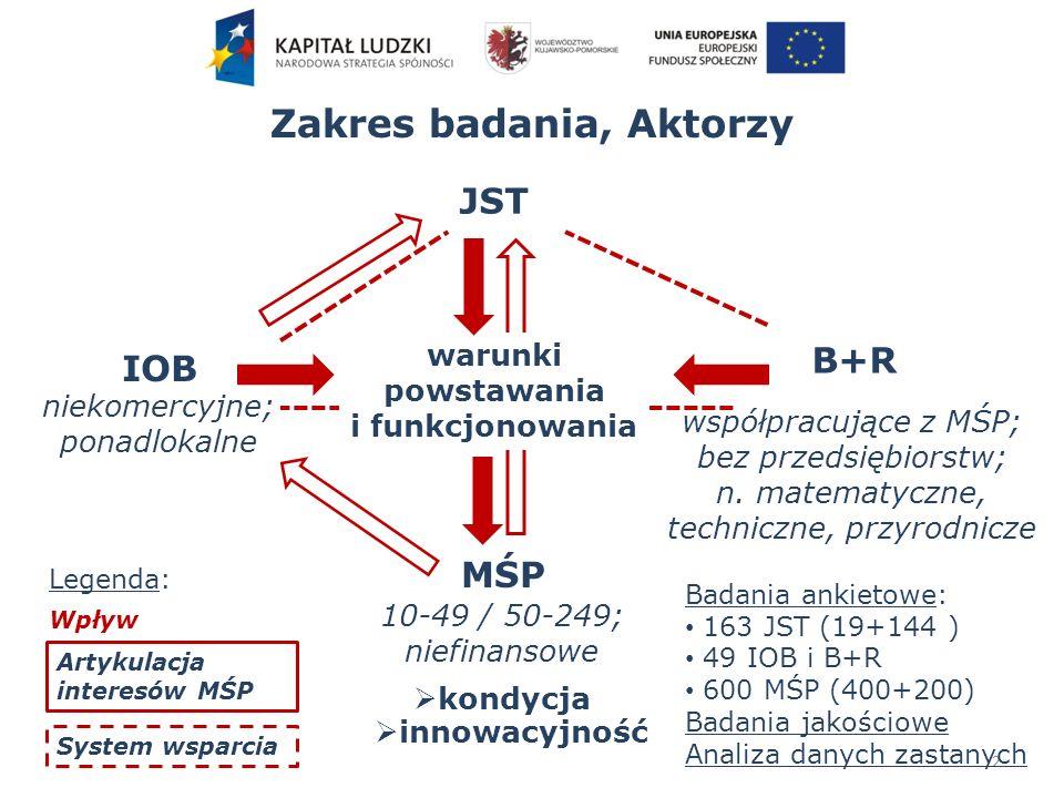 Zagadnienia Kondycja oraz poziom innowacyjności MŚP Warunki powstawania i funkcjonowania MŚP Artykulacja interesów MŚP System wsparcia Rekomendacje 3