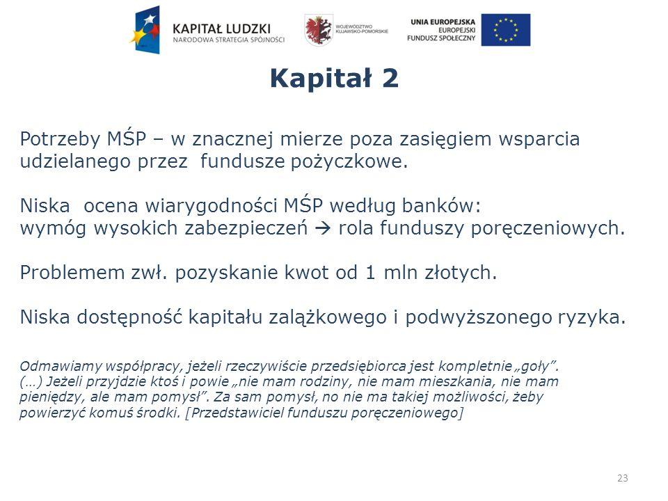 Kapitał 2 23 Potrzeby MŚP – w znacznej mierze poza zasięgiem wsparcia udzielanego przez fundusze pożyczkowe.