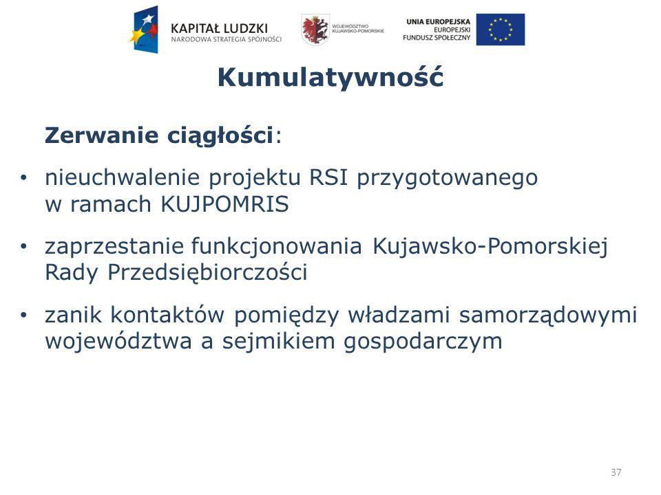 Kumulatywność Zerwanie ciągłości: nieuchwalenie projektu RSI przygotowanego w ramach KUJPOMRIS zaprzestanie funkcjonowania Kujawsko-Pomorskiej Rady Przedsiębiorczości zanik kontaktów pomiędzy władzami samorządowymi województwa a sejmikiem gospodarczym 37